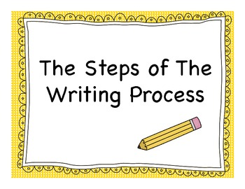 The Writing Process For Posting