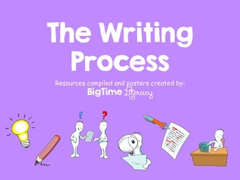 The Writing Process: Guide, Resources, Posters