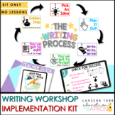 The Writing Process: Implementation Starter Kit