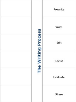 The Writing Process {Instruction & Assessment Pack}