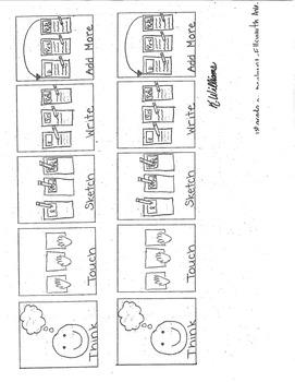 The Writing Process - Kid Version
