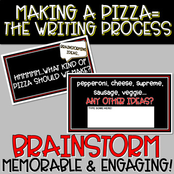 The Writing Process Lesson: Introductory Powerpoint