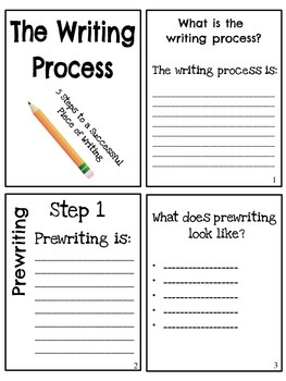 The Writing Process Mini Booklet