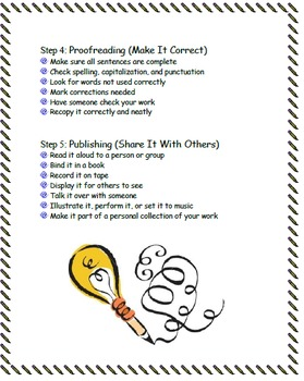 The Writing Process- Mini-poster
