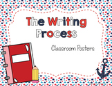 The Writing Process- Patriotic