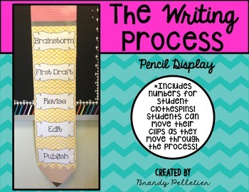 The Writing Process Pencil Display