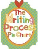 The Writing Process Pin Chart