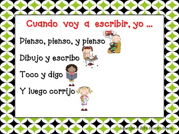 The Writing Process Poem Poster In Spanish