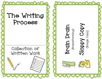 The Writing Process Portfolio Labels