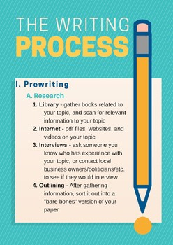 The Writing Process Poster