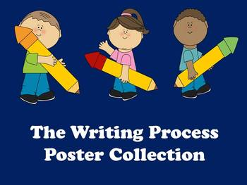 The Writing Process Poster Collection