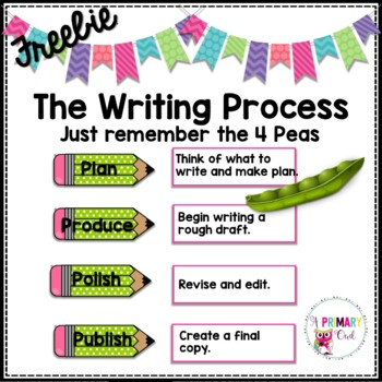 The Writing Process Poster {Freebie!}