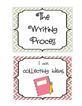 The Writing Process Poster Pack