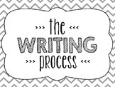 The Writing Process - Poster Set