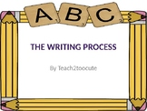 The Writing Process Poster Set- Color Friendly