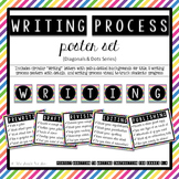 Writing Process Posters {Diagonals and Dots}