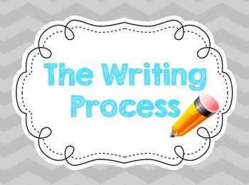 The Writing Process Poster or Clip Chart