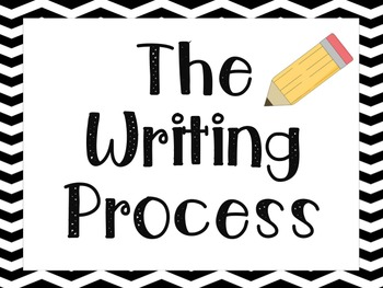 The Writing Process Posters!