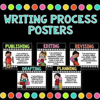 Writing Center Posters: The Steps of the Writing Process
