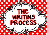 The Writing Process - Posters