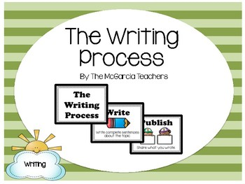 The Writing Process Posters {1.W.5, 1.W.6}