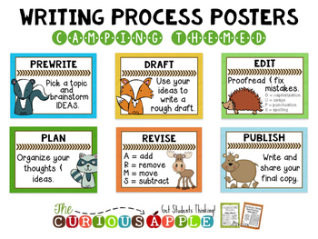 5 Quick Writing Process Posters & Downloads