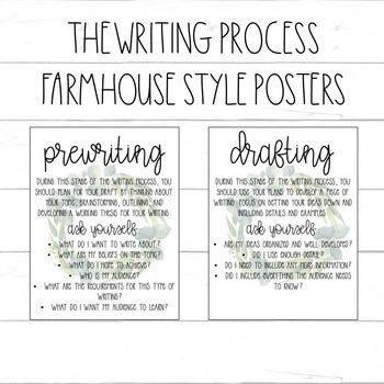 The Writing Process Posters / Farmhouse Wreath Classroom Decor