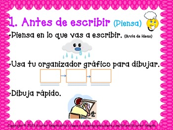 The Writing Process Posters In Spanish