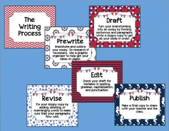 The Writing Process Posters: NAUTICAL