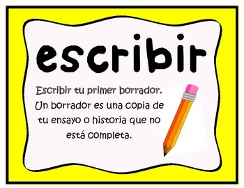 The Writing Process Posters-Spanish