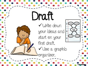 The Writing Process Posters in English and Spanish!