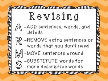 The Writing Process Posters with Chevron Backgrounds