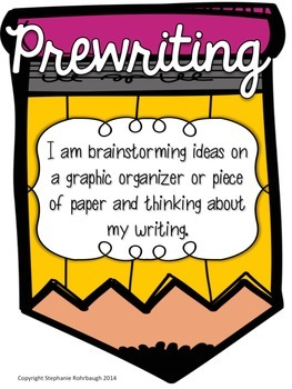 The Writing Process Posters - with description!