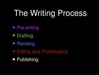 The Writing Process - PowerPoint Presentation