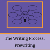 The Writing Process: Prewriting   Distance Learning   Google Classroom