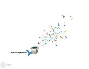 The Writing Process Prezi