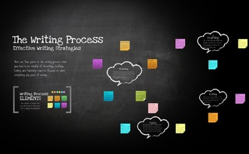The Writing Process Prezi Presentation