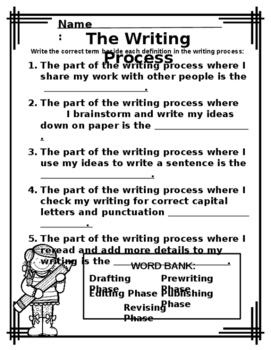 The Writing Process Quiz