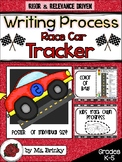 The Writing Process Racetrack