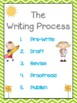 The Writing Process Reference Packet - Lime Green, Turquoise, and Grey Theme
