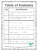 The Writing Process Reference Packet - Lime Green, Turquoi
