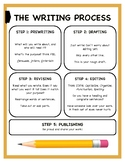 The Writing Process Reference Sheet