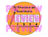 The Writing Process Round Mini Posters (Bilingual Spanish)