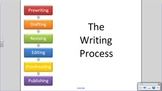 The Writing Process SMART Notebook