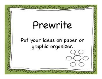 The Writing Process - Set 2