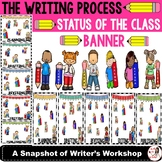 Writing Process- Status of The Class