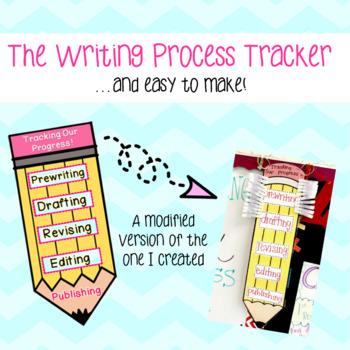 The Writing Process Tracker