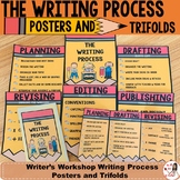 The Writing Process Posters & Trifolds