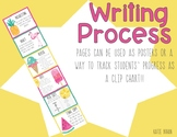 The Writing Process- Tropical!