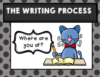 Cat's Writing Process ....Where are you at ??